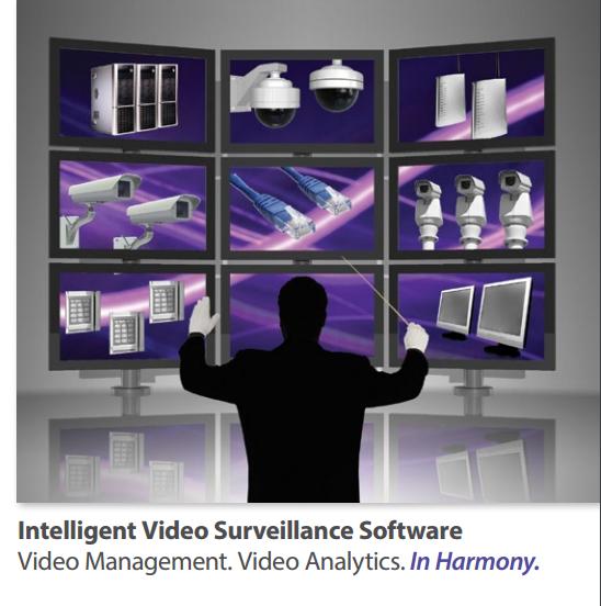 as.video analytics