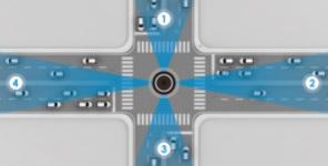monitoring skrzyżowań